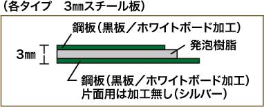 ライテック黒板(断面図)