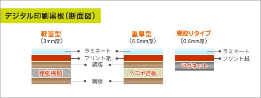 DG黒板(断面図)