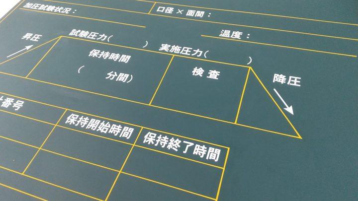 特殊な工事写真用黒板のアイキャッチ画像